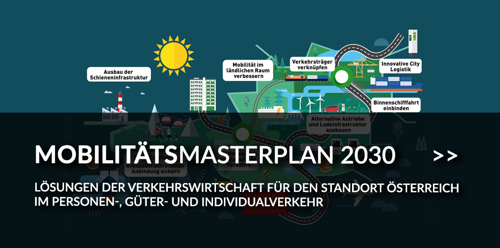 Der Mobilitätsmasterplan 2030 in zweieinhalb Minuten erklärt