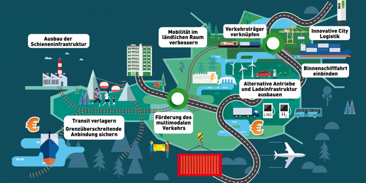 WKÖ-Mobilitätsmasterplan fordert massiven Infrastrukturausbau