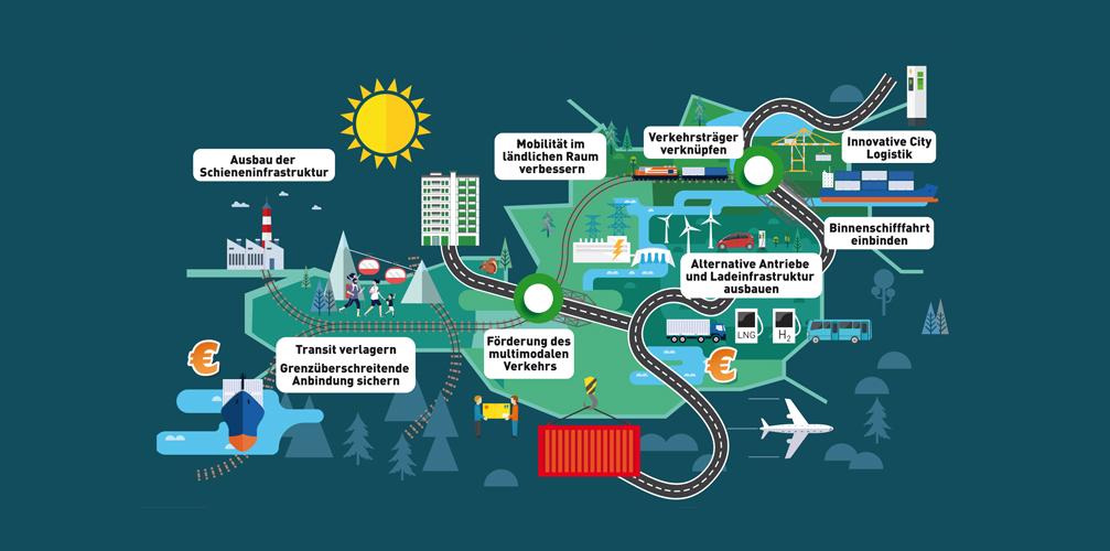 Mobilitätsmasterplan erörtert Status Quo der Energieversorgung