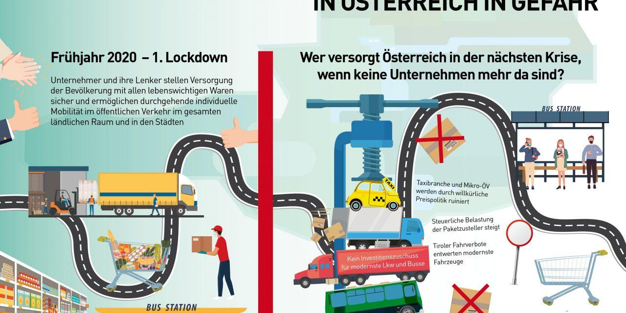 Versorgungssicherheit in Österreich in Gefahr